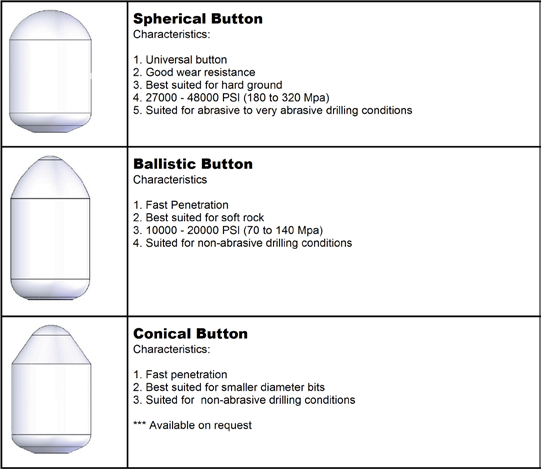 Mitsubishi Sandvik Design Rock Drilling Bits For Marble
